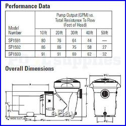 Hayward Power-Flo SP1593 Matrix 1.5 HP Swimming Pool Above Ground Pool Pump